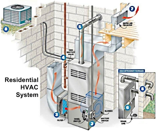 home a c system diagram home database wiring diagram schematics similiar commercial air conditioning diagram keywords